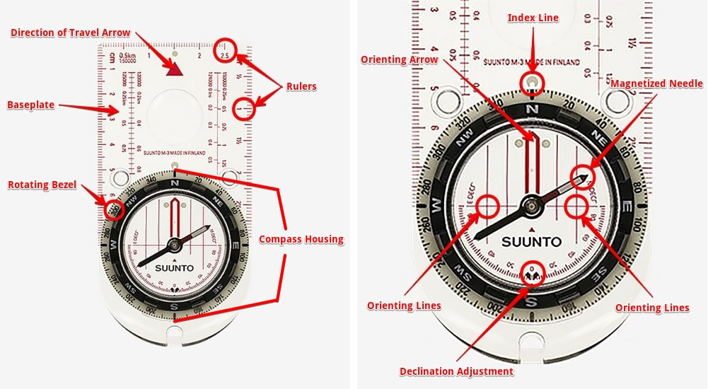 How to Use a Compass When Hiking - Compass Anatomy