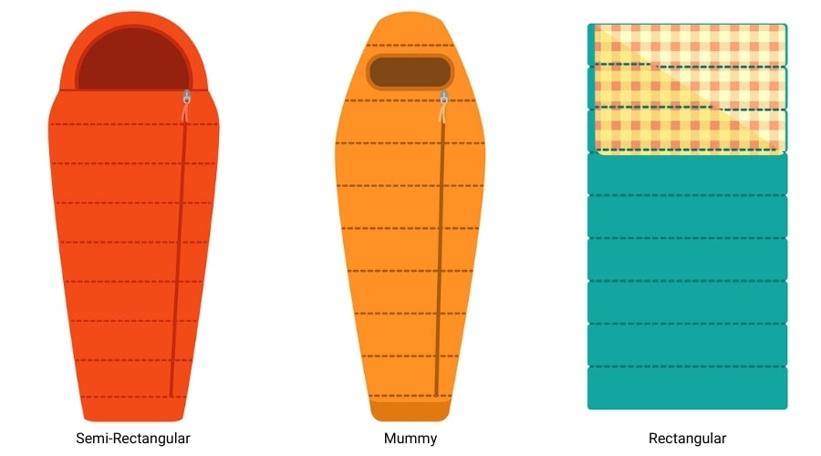 Choose a Sleeping Bag - Most Common Shapes of Sleeping Bags